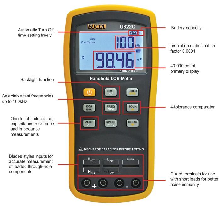 Eucol U822 U822A U822C display and button documentation, die Erklärung der Bedientasten und des Displays