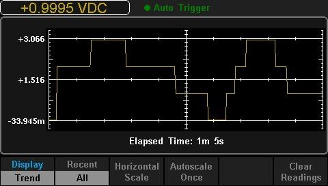Siglent SDM3055 Display Trend Verlauf Darstellung