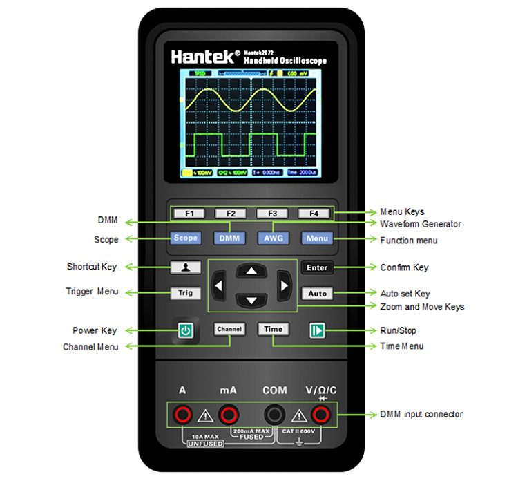 Hantek 2c 2d Serie user interface