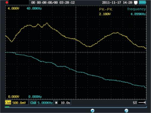 Micsig MS310IT MS320IT Recorder Betriebsart
