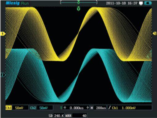 Micsig MS310IT MS320IT hohe Signalwiederholrate