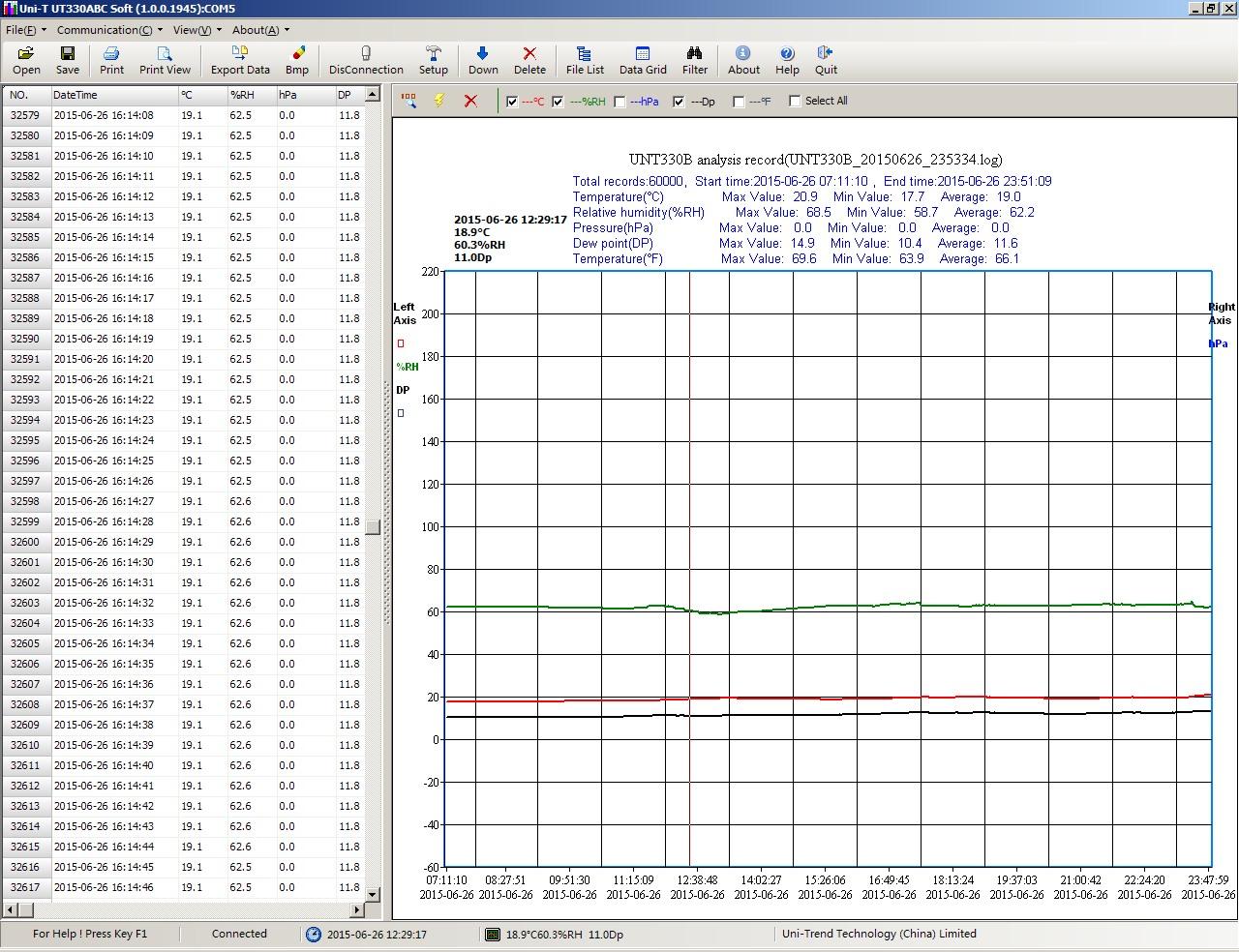 Uni-T UT330B Datenlogger PC Software Temperatur Feuchte Tauchpunkt