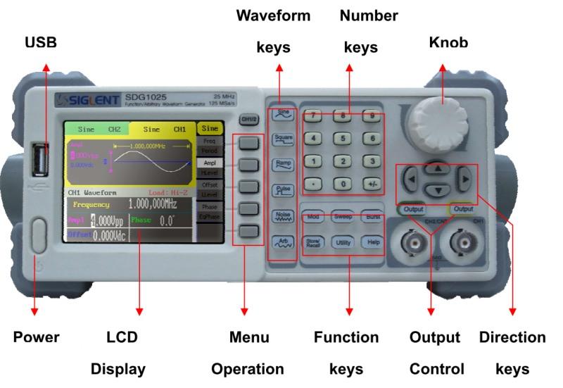 Siglent SDG1025 25MHz 16kpoints 2Kanal DDS Funktionsgenerator von vorn mit Erklärung der Bedienelemente, Taste, Knöpfe Display Funktionen
