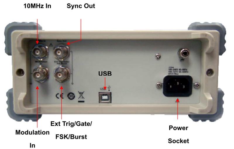 Siglent SDG1025 25MHz 16kpoints 2Kanal DDS Funktionsgenerator von hinten mit allen BNC Anschlüßen USB IO Stromversorgung