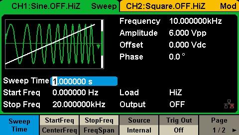 Siglent Signalsweep sdg2042x