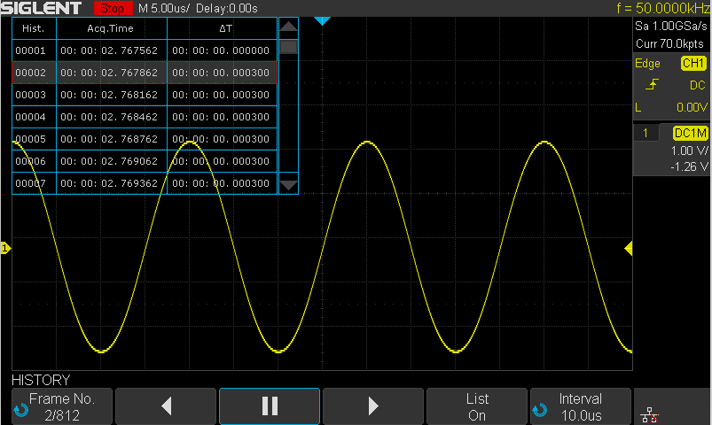 Segmentierter Speicher, serielle Busanalyse, Siglent SDS1104X-E, SDS1204X-E 200MHz 4CH Digital Speicher Oszilloskop 1GSA 14Mpoints 100.000wrfms seq. Speicher