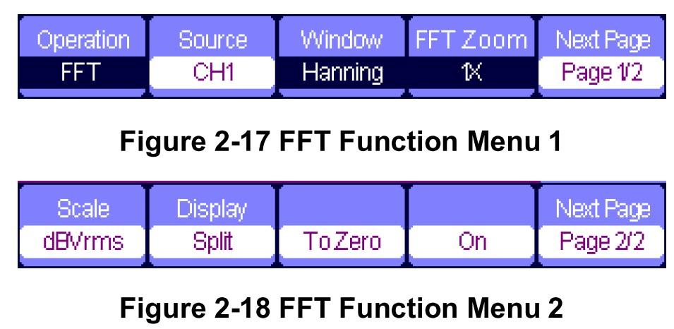 Siglent SHS800 Serie, Siglent SHS810 FFT Bedientasten
