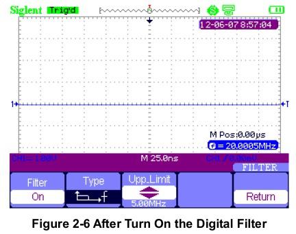 Siglent SHS800 Serie, Siglent SHS810 DSO ditital filter