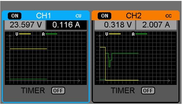 Siglent SPD3303S 2x30V 3A  Profi programmierbares Netzteil mit USB, Auflösung 1mV 1mA, Displayansicht Strom Spannung Verlauf Strom Spannung Kurve grafischer Kurvenverlauf , groß