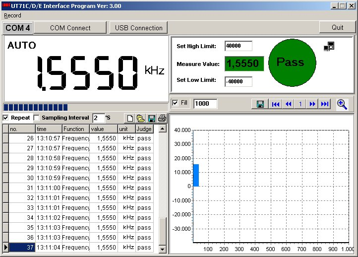 Uni-T UT71C UT71D UT71E PC software in use Frequenzmessung