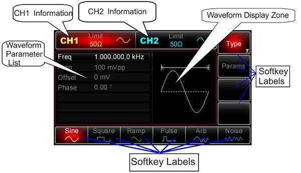 Das Display vom Uni-T UTG2062A 60MHz und UTG2025A 25MHz 2CH DDS Arbitary Funktions Generator erklärt
